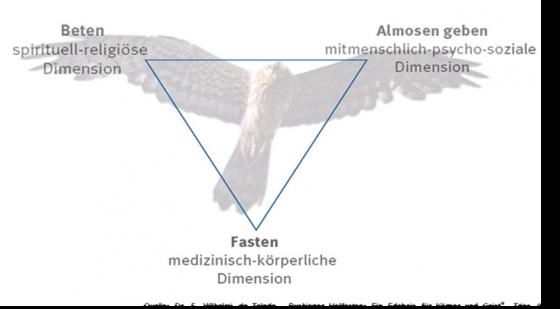 fasten-dimensionen